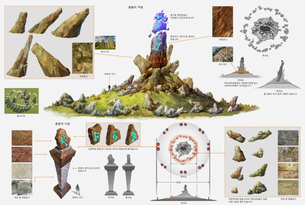 Концепты объектов окружения в играх