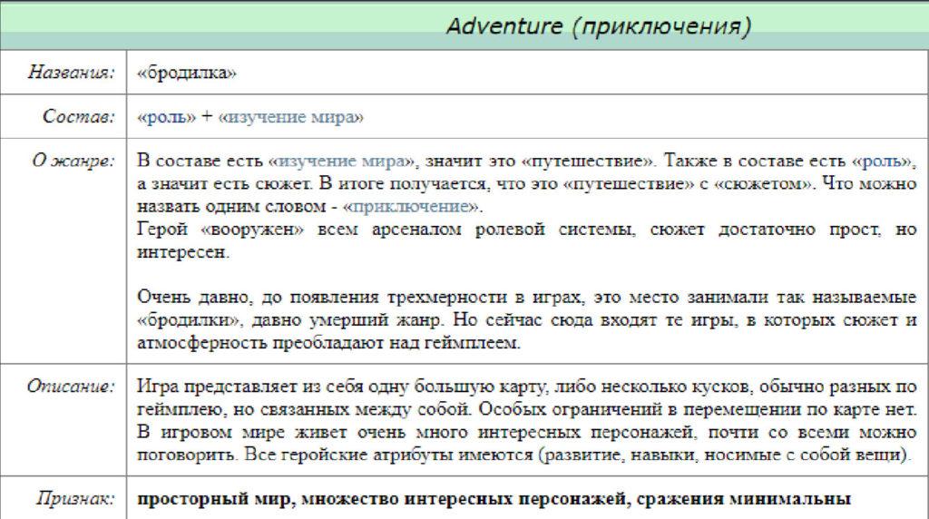 adventure, описание концептов, разработка игр